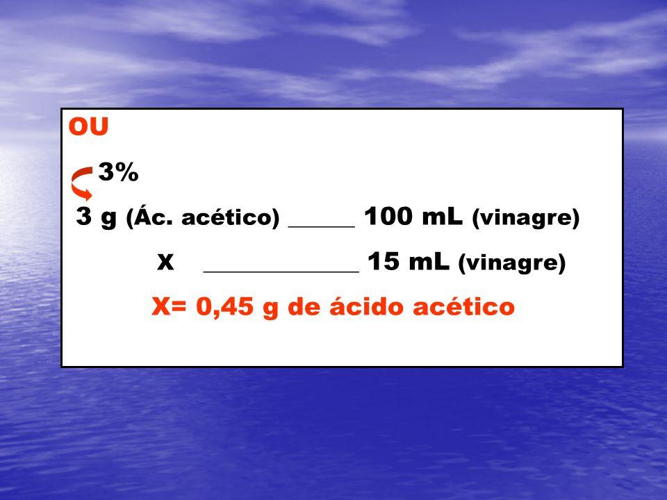 OU X= 0,45 g de ácido acético 3%