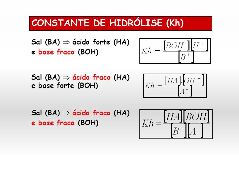 CONSTANTE DE HIDRÓLISE (Kh)