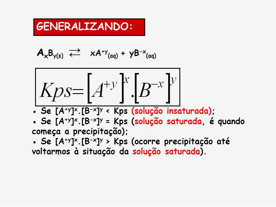 → ← GENERALIZANDO: AxBy(s) xA+y(aq) + yB-x(aq)