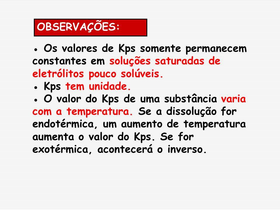 OBSERVAÇÕES: ● Os valores de Kps somente permanecem constantes em soluções saturadas de eletrólitos pouco solúveis.