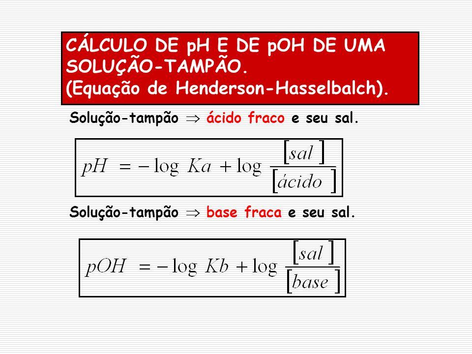 CÁLCULO DE pH E DE pOH DE UMA SOLUÇÃO-TAMPÃO.