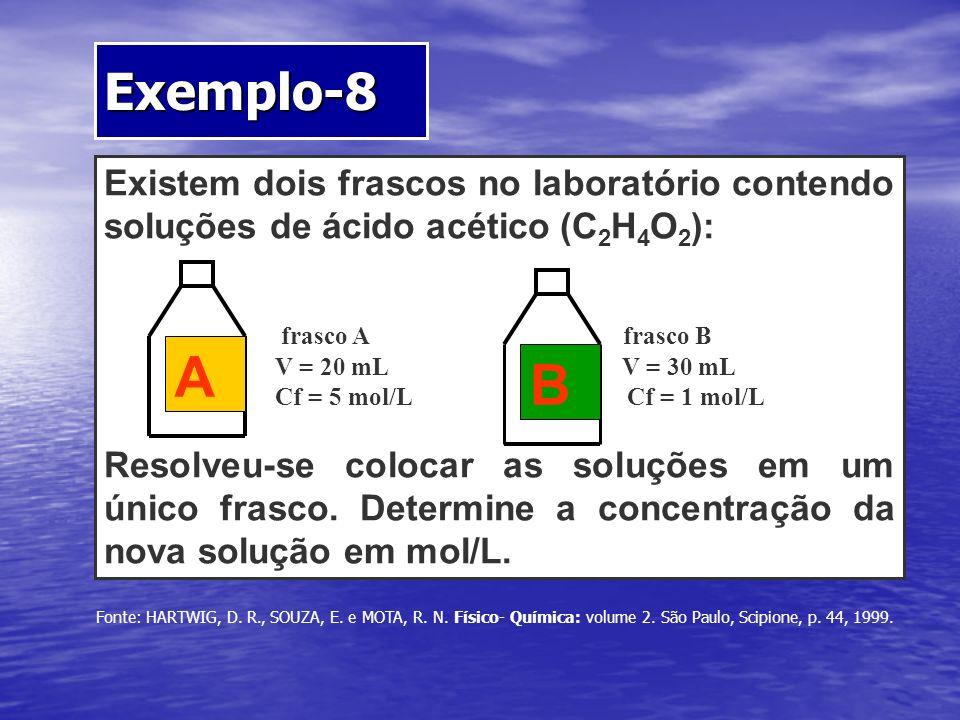 Exemplo-8 Existem dois frascos no laboratório contendo soluções de ácido acético (C2H4O2): frasco A frasco B.