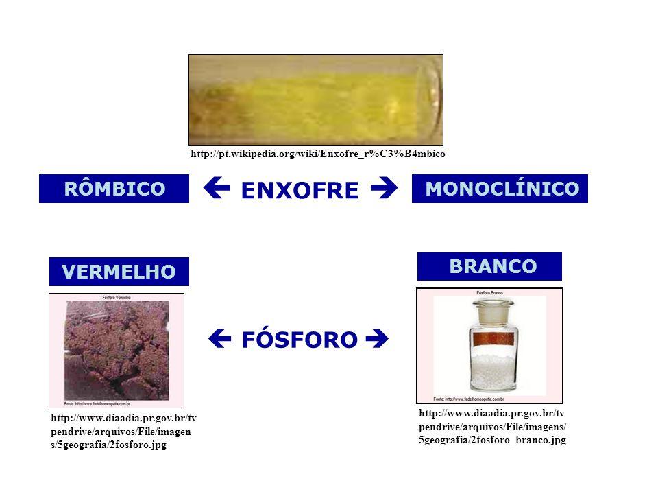  ENXOFRE   FÓSFORO  RÔMBICO MONOCLÍNICO BRANCO VERMELHO