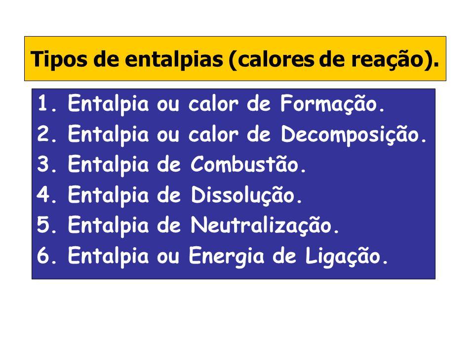 Tipos de entalpias (calores de reação).