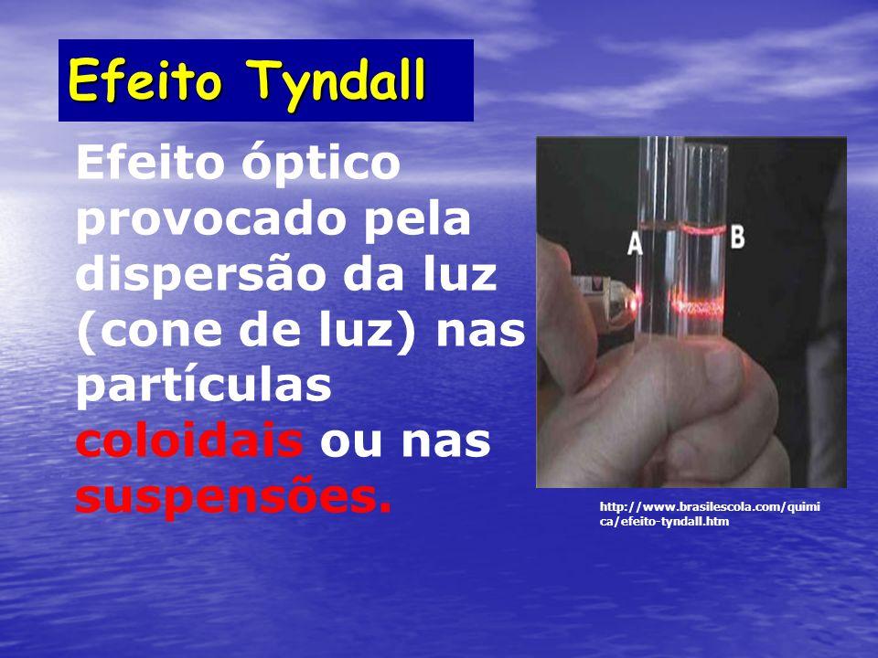 Efeito Tyndall Efeito óptico provocado pela dispersão da luz (cone de luz) nas partículas coloidais ou nas suspensões.