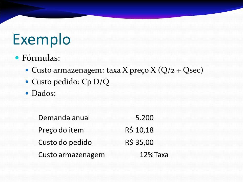 Exemplo Fórmulas: Custo armazenagem: taxa X preço X (Q/2 + Qsec)