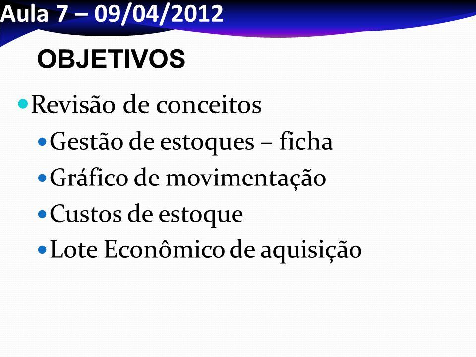 Aula 7 – 09/04/2012 OBJETIVOS Revisão de conceitos
