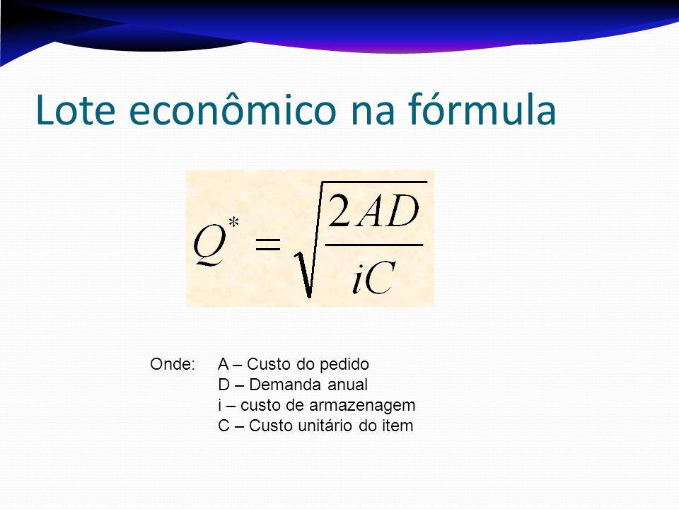 Lote econômico na fórmula