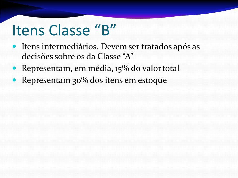 Itens Classe B Itens intermediários. Devem ser tratados após as decisões sobre os da Classe A Representam, em média, 15% do valor total.