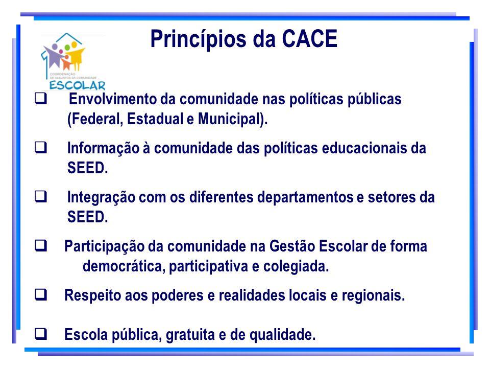 Princípios da CACE Envolvimento da comunidade nas políticas públicas