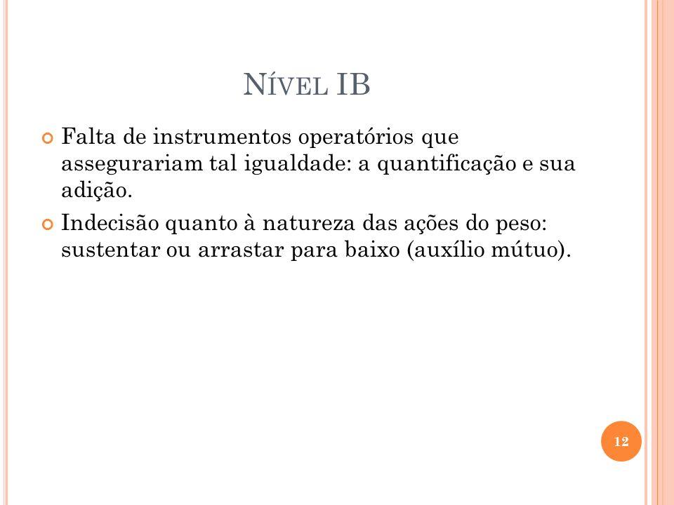 Nível IB Falta de instrumentos operatórios que assegurariam tal igualdade: a quantificação e sua adição.