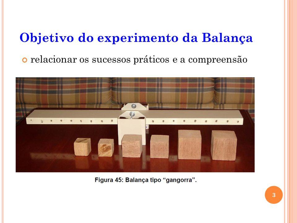 Objetivo do experimento da Balança