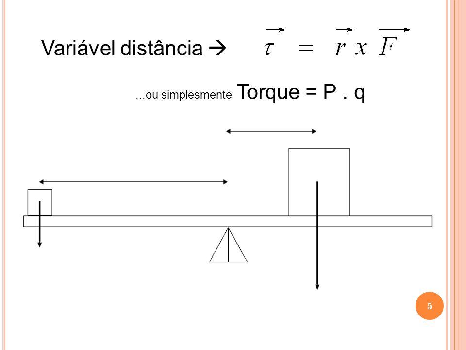 Variável distância  ...ou simplesmente Torque = P . q