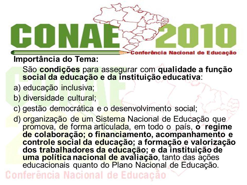 Importância do Tema: São condições para assegurar com qualidade a função social da educação e da instituição educativa: