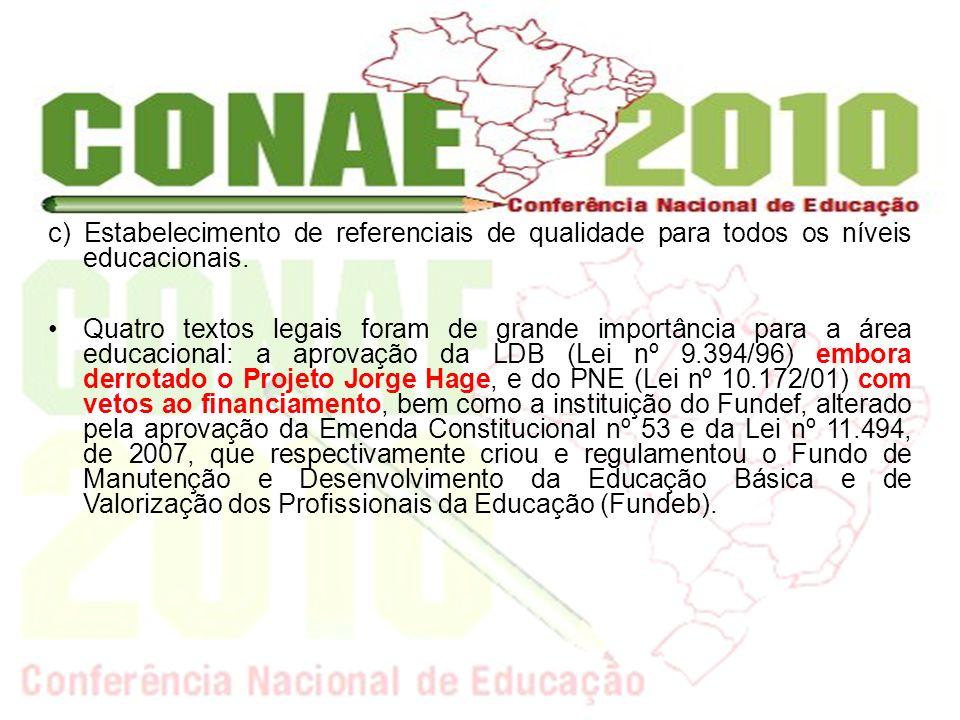 c) Estabelecimento de referenciais de qualidade para todos os níveis educacionais.