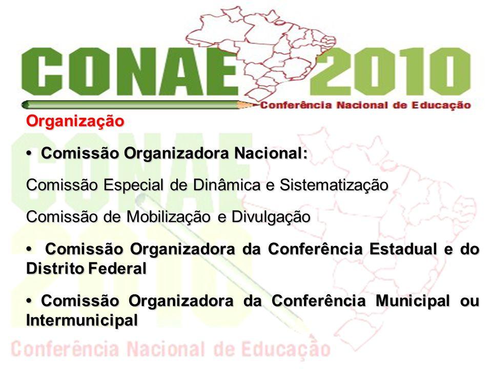 Organização • Comissão Organizadora Nacional: Comissão Especial de Dinâmica e Sistematização. Comissão de Mobilização e Divulgação.