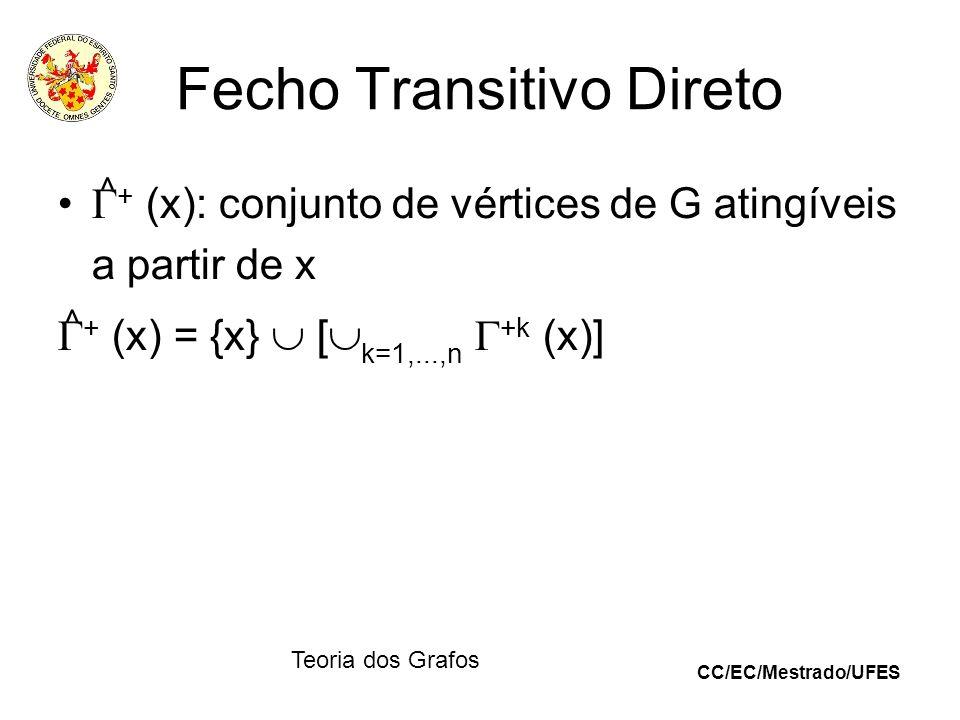Fecho Transitivo Direto