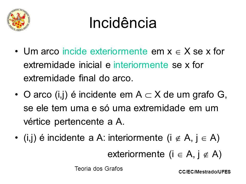 Incidência Um arco incide exteriormente em x  X se x for extremidade inicial e interiormente se x for extremidade final do arco.