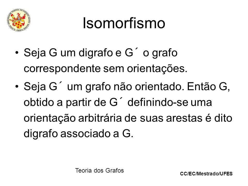 Isomorfismo Seja G um digrafo e G´ o grafo correspondente sem orientações.