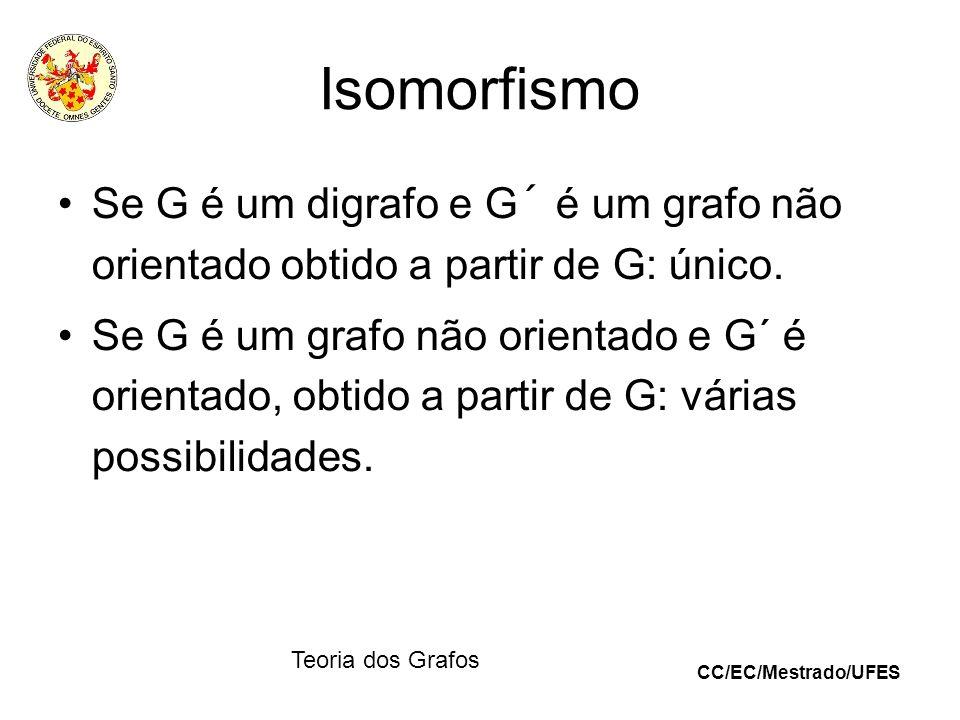 Isomorfismo Se G é um digrafo e G´ é um grafo não orientado obtido a partir de G: único.