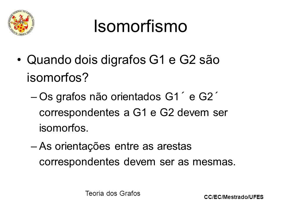 Isomorfismo Quando dois digrafos G1 e G2 são isomorfos