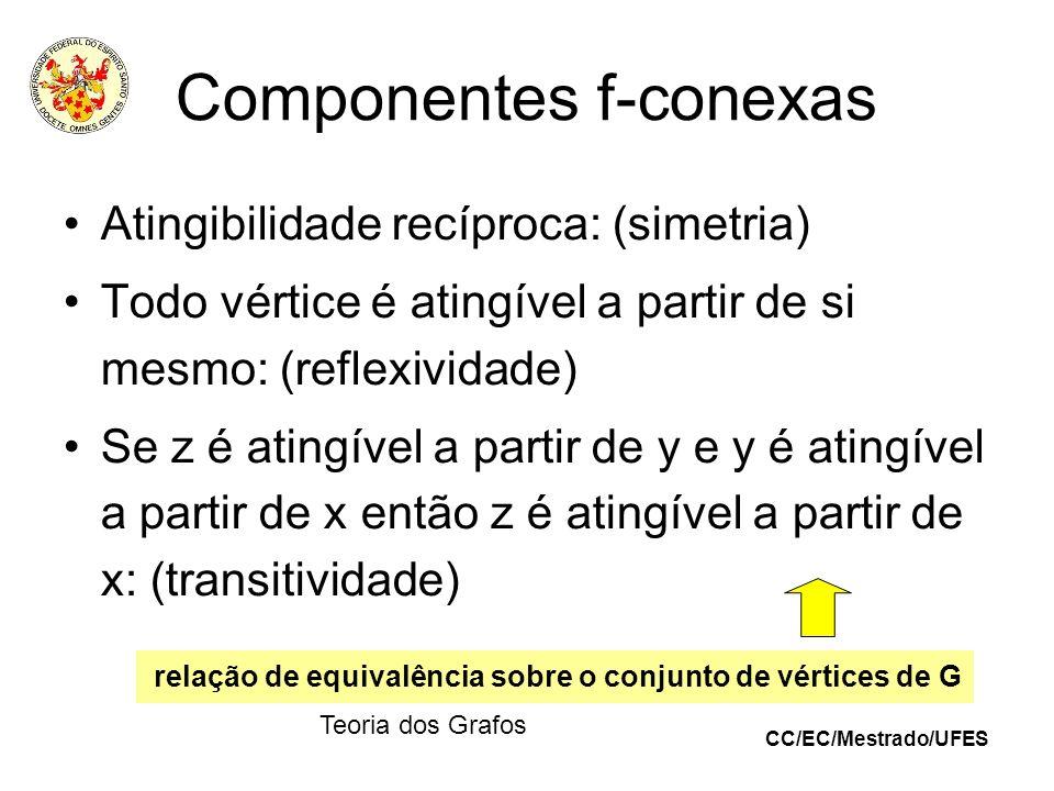 Componentes f-conexas