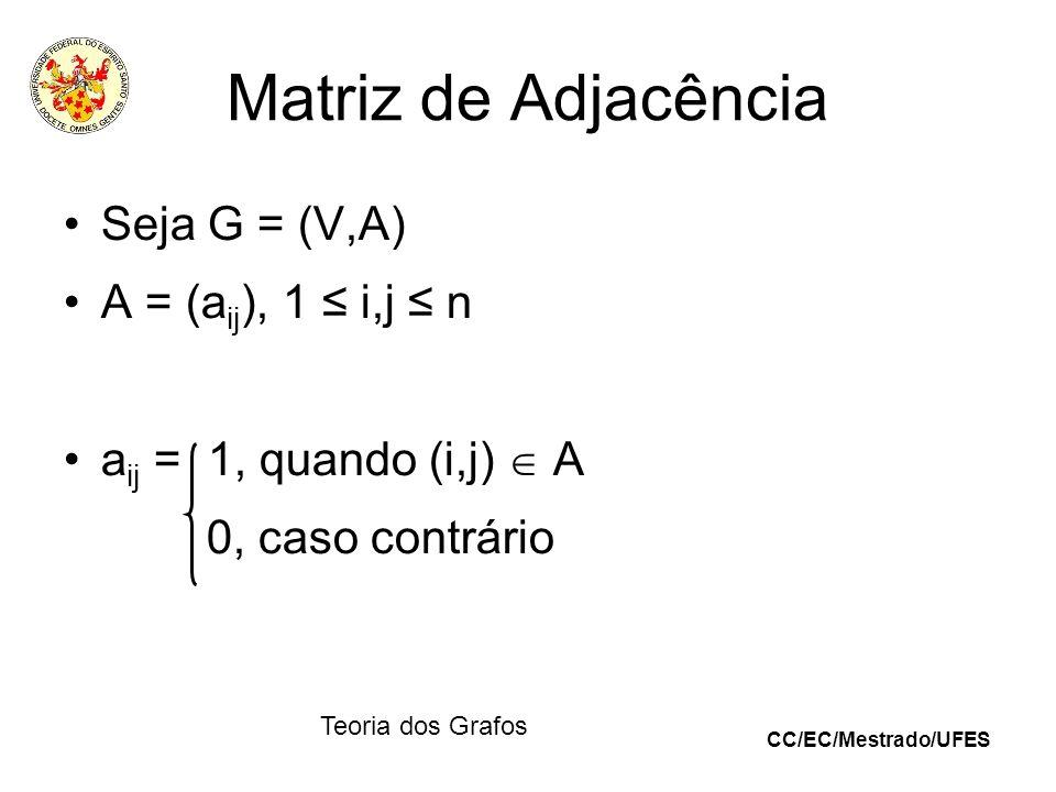 Matriz de Adjacência Seja G = (V,A) A = (aij), 1 ≤ i,j ≤ n