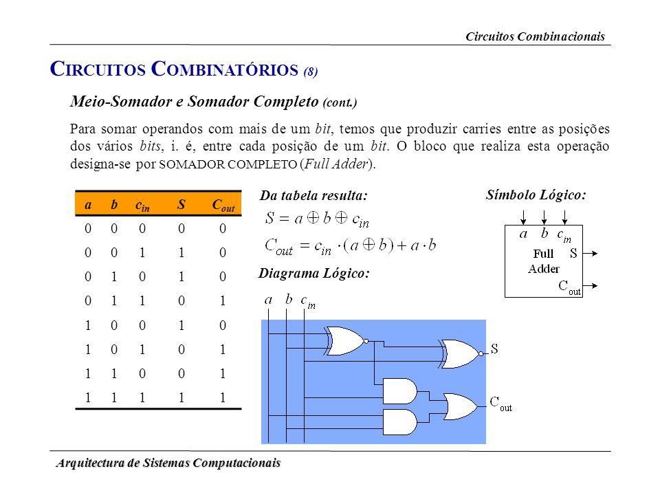 CIRCUITOS COMBINATÓRIOS (8)