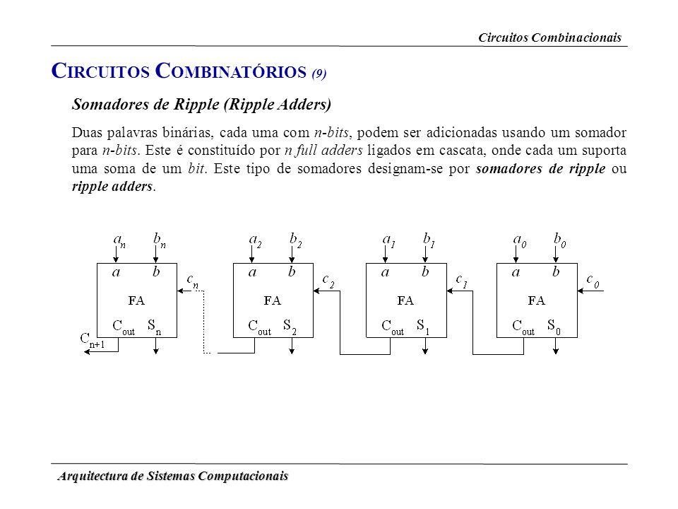 CIRCUITOS COMBINATÓRIOS (9)