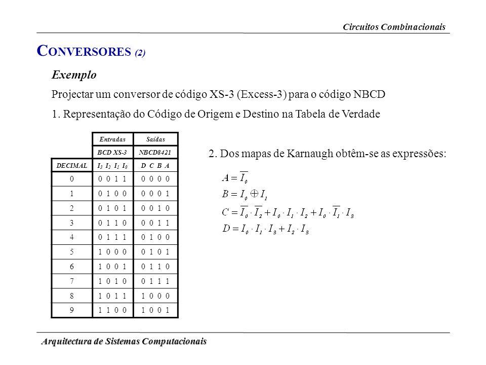 CONVERSORES (2) Exemplo