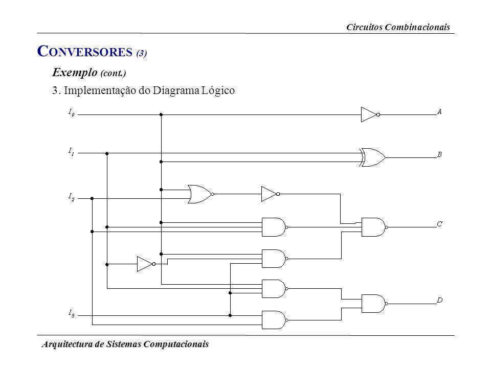 CONVERSORES (3) Exemplo (cont.) 3. Implementação do Diagrama Lógico
