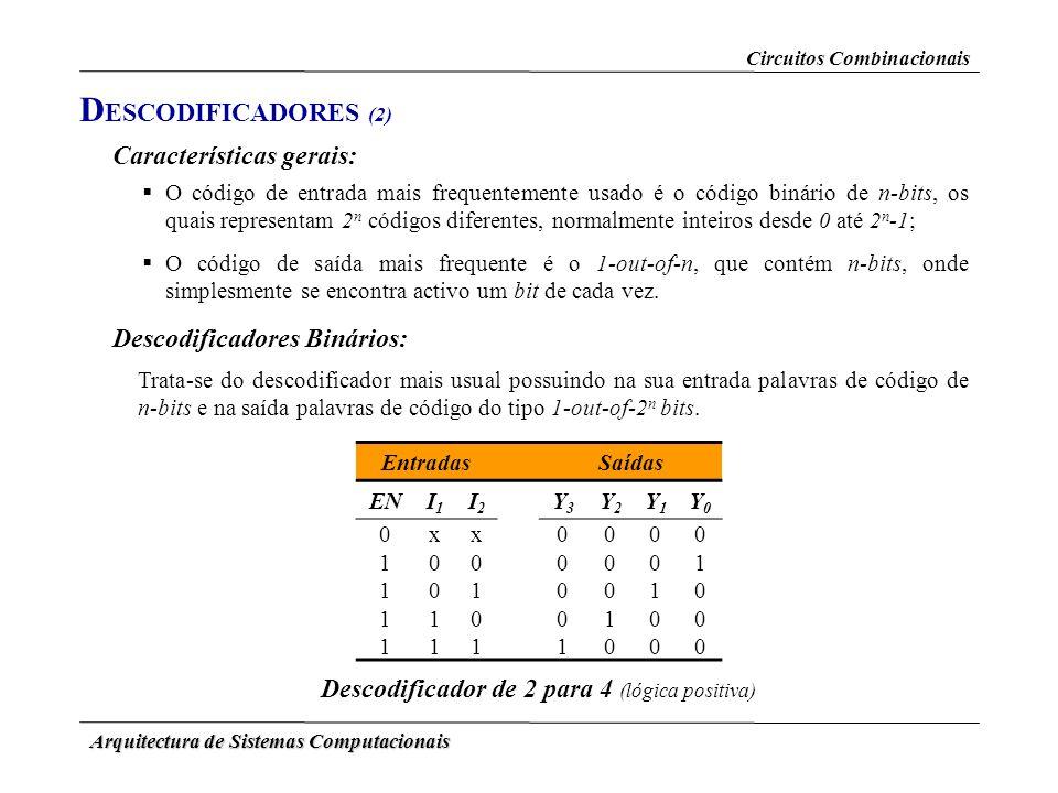 Descodificador de 2 para 4 (lógica positiva)