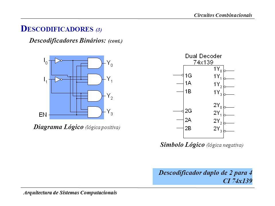 DESCODIFICADORES (3) Descodificadores Binários: (cont.)