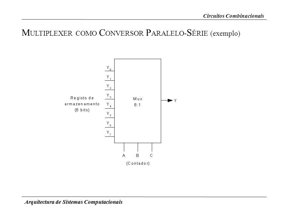 MULTIPLEXER COMO CONVERSOR PARALELO-SÉRIE (exemplo)