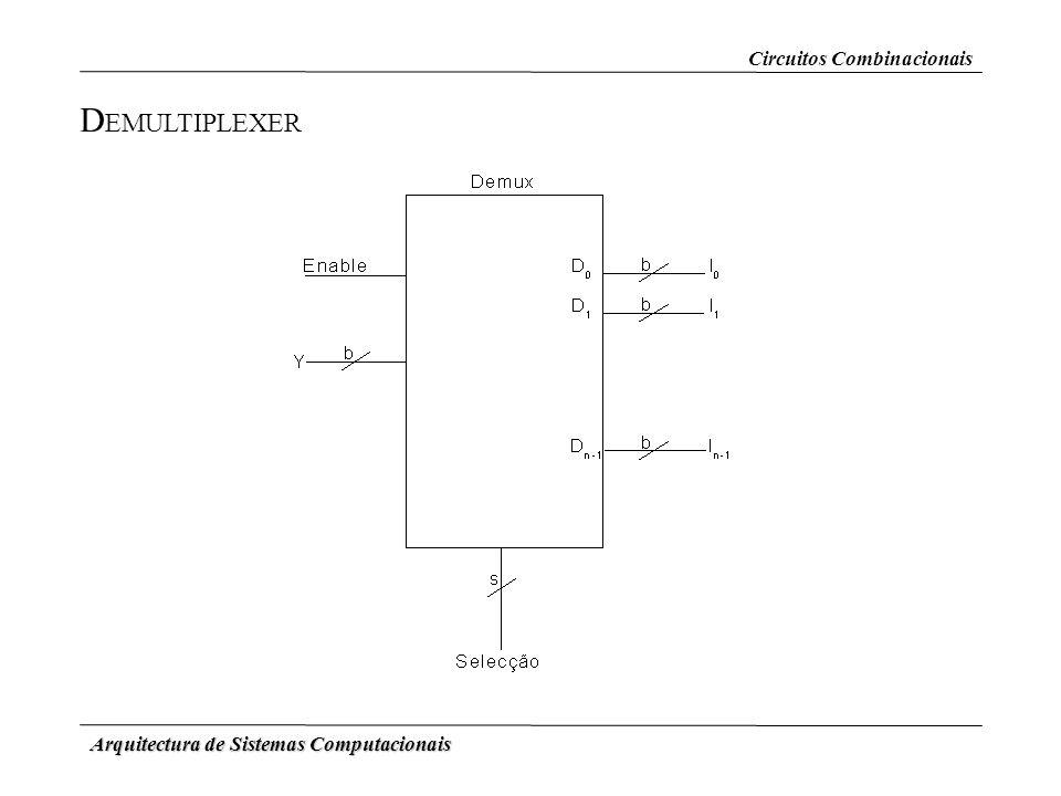 DEMULTIPLEXER Circuitos Combinacionais