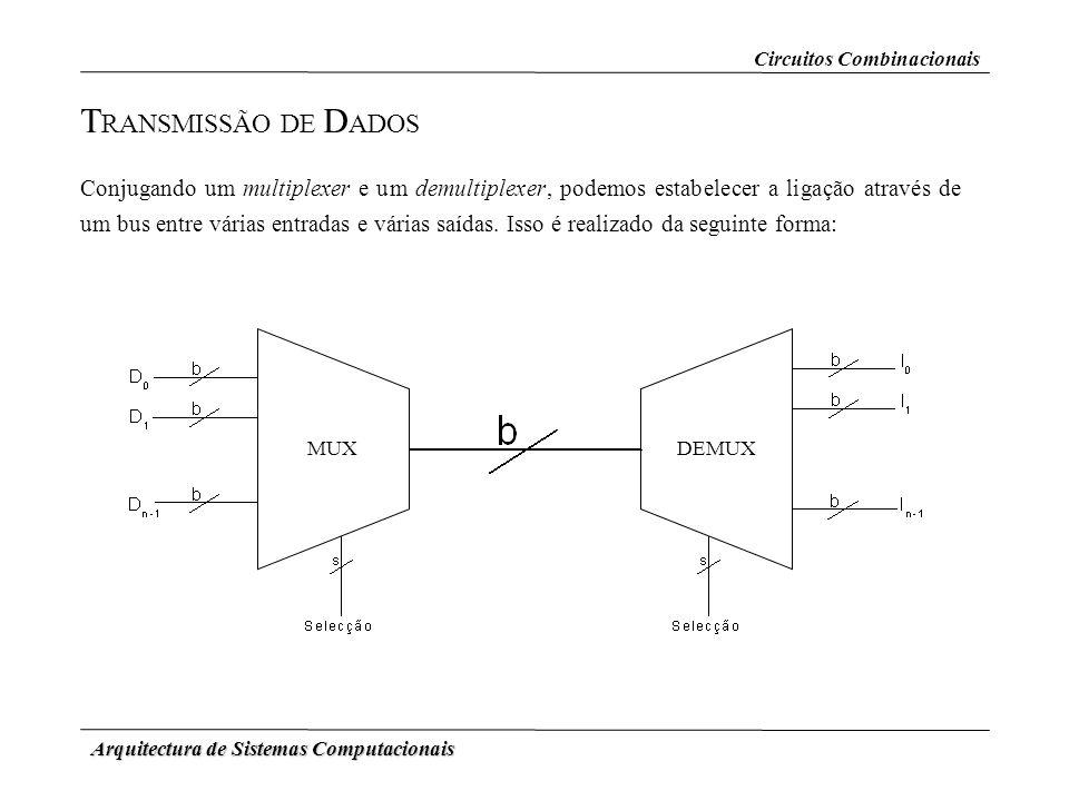 Circuitos Combinacionais