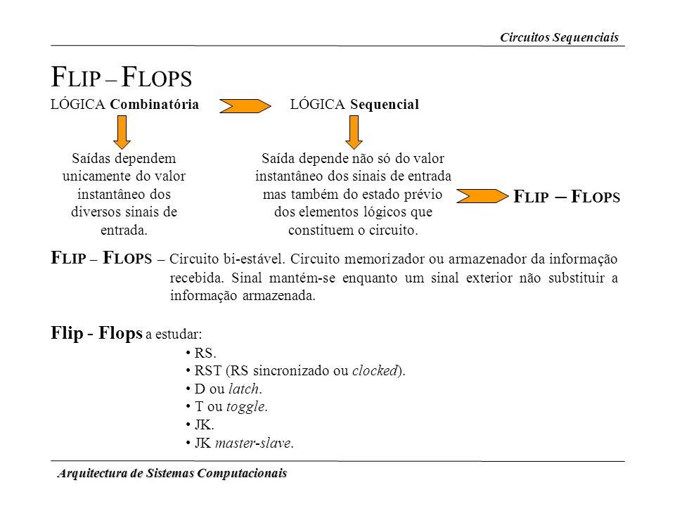 FLIP – FLOPS FLIP – FLOPS