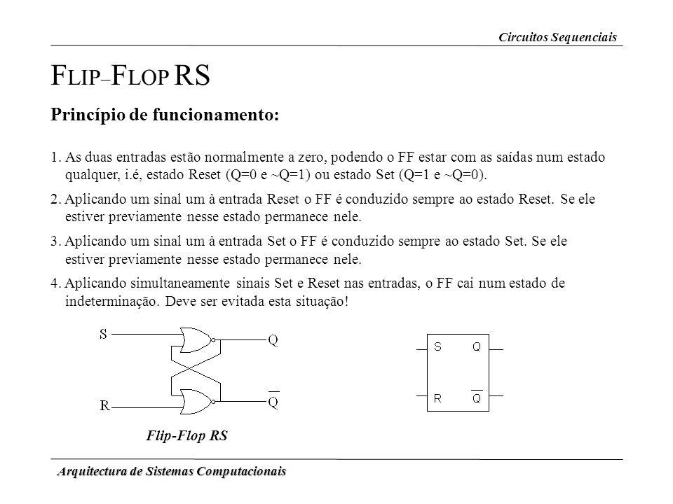 FLIP–FLOP RS Princípio de funcionamento: