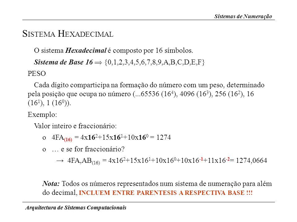 SISTEMA HEXADECIMAL O sistema Hexadecimal é composto por 16 símbolos.