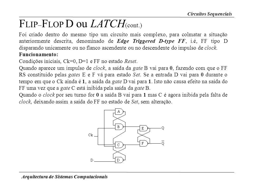 FLIP–FLOP D ou LATCH(cont.)
