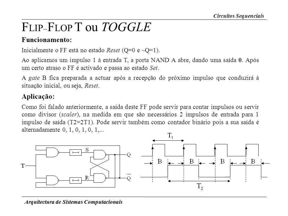 FLIP–FLOP T ou TOGGLE Funcionamento: Aplicação: