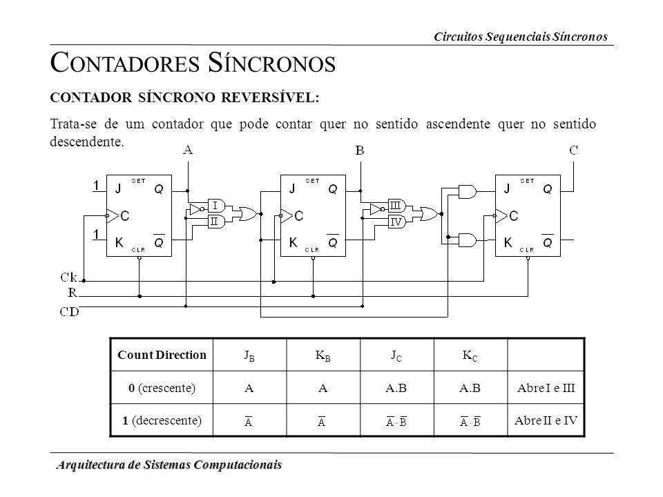 CONTADORES SÍNCRONOS CONTADOR SÍNCRONO REVERSÍVEL: