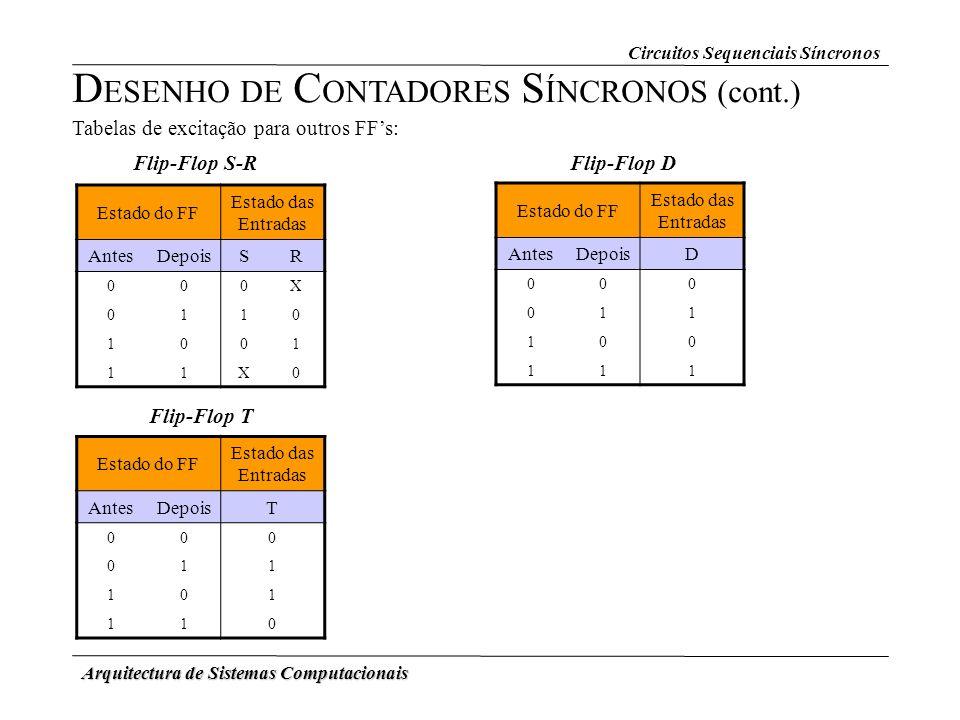 DESENHO DE CONTADORES SÍNCRONOS (cont.)