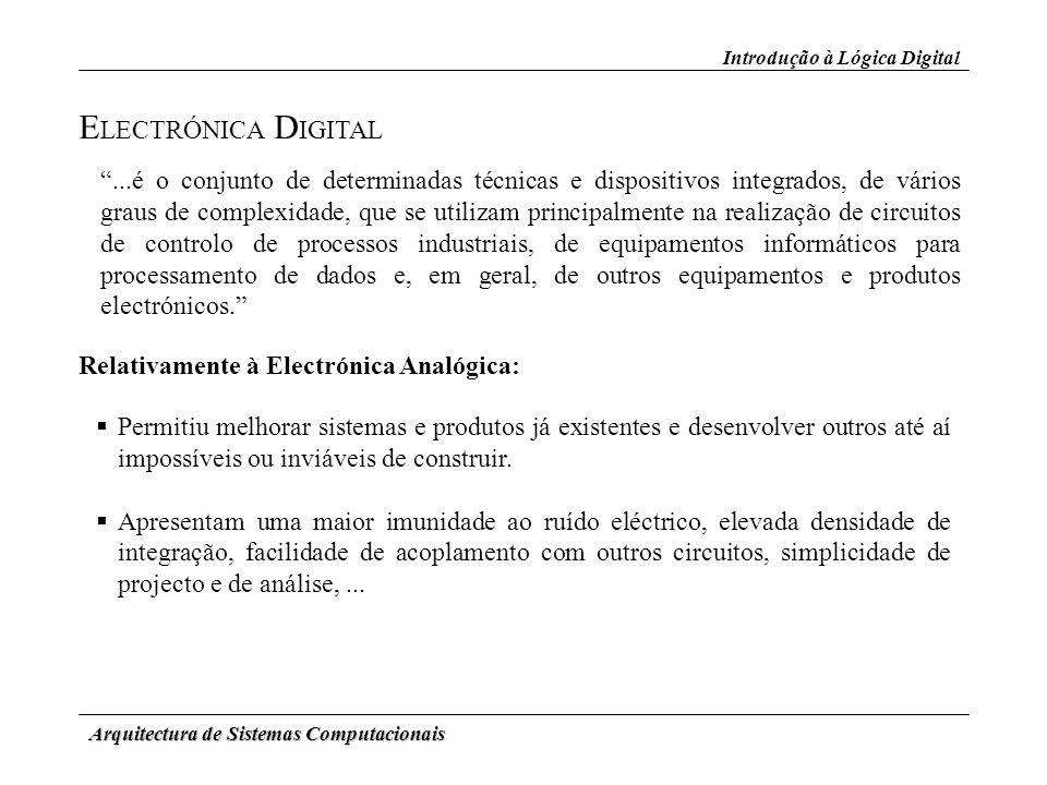 Introdução à Lógica Digital