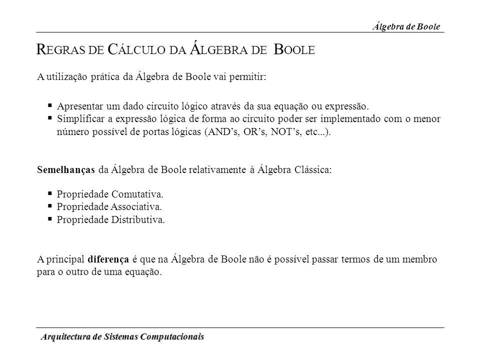 REGRAS DE CÁLCULO DA ÁLGEBRA DE BOOLE