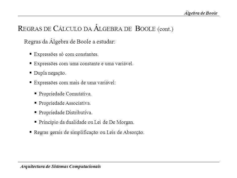 REGRAS DE CÁLCULO DA ÁLGEBRA DE BOOLE (cont.)