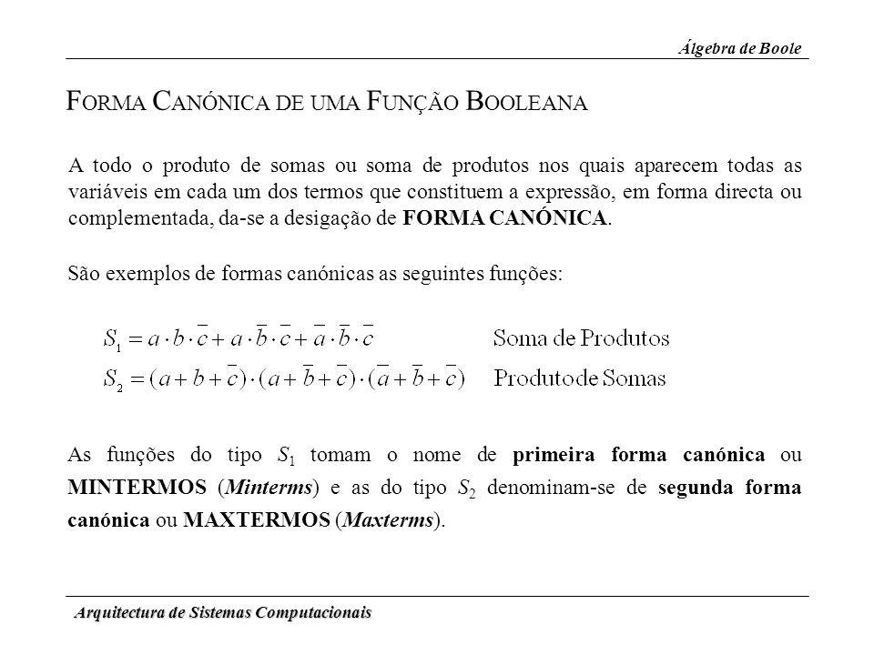 FORMA CANÓNICA DE UMA FUNÇÃO BOOLEANA