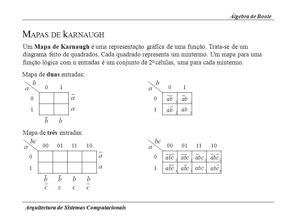 Álgebra de Boole MAPAS DE kARNAUGH.