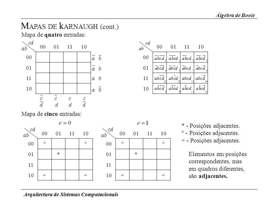 MAPAS DE kARNAUGH (cont.)