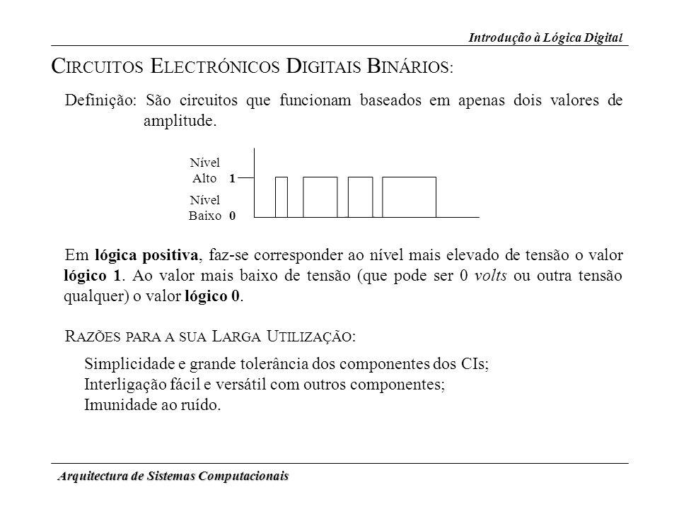 CIRCUITOS ELECTRÓNICOS DIGITAIS BINÁRIOS: